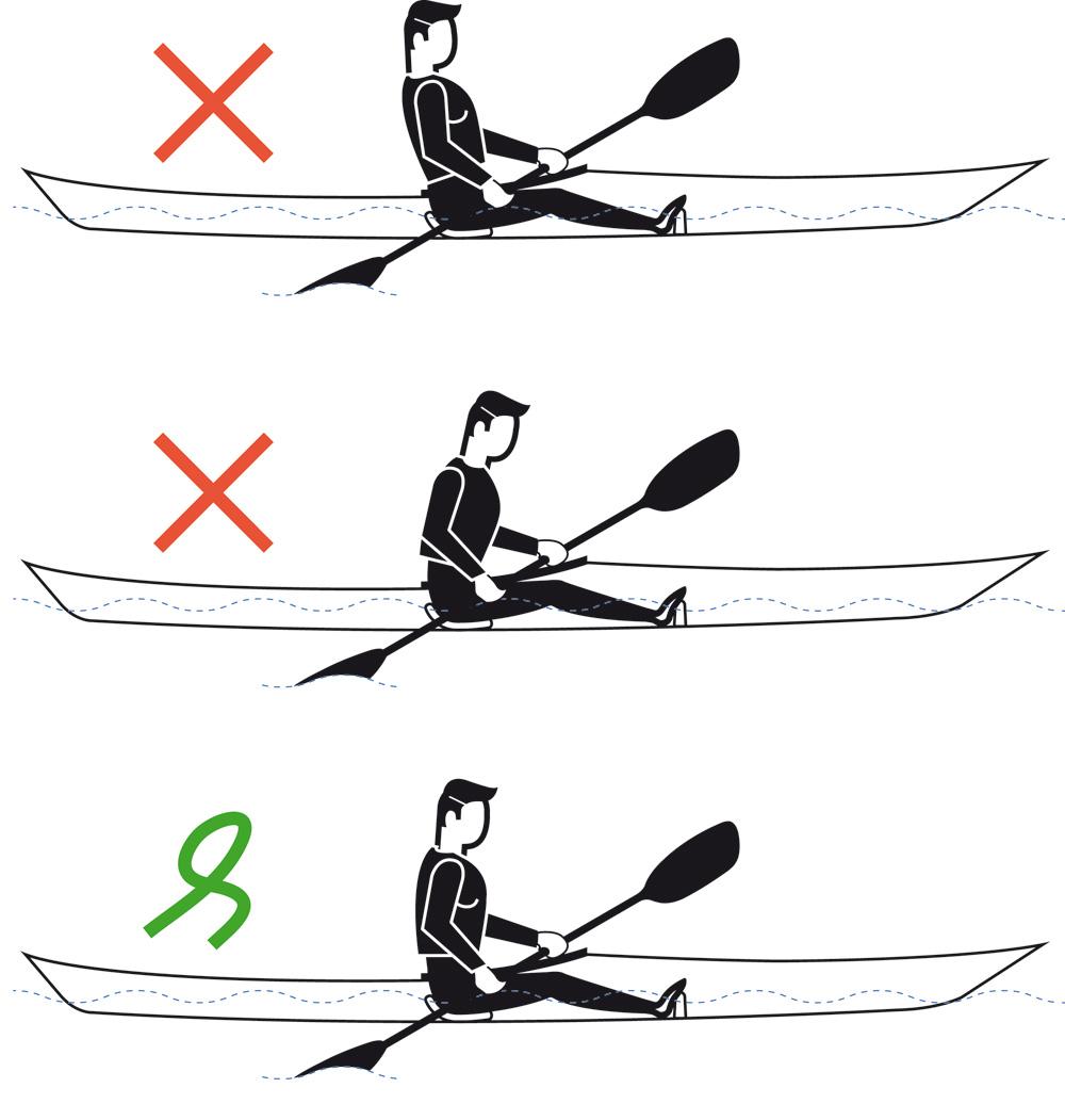 Illustraties kanotechnieken